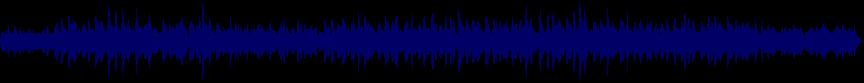 waveform of track #7183