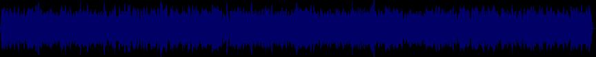 waveform of track #7184