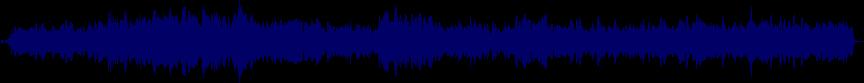 waveform of track #7187