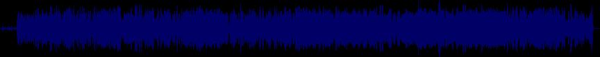 waveform of track #7189