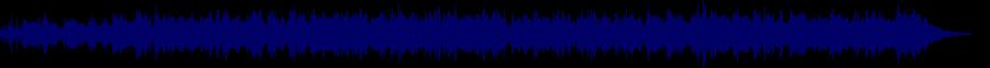 waveform of track #71015