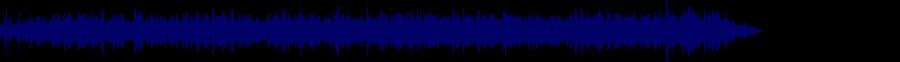 waveform of track #71028
