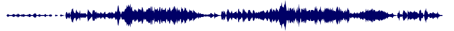 waveform of track #71045