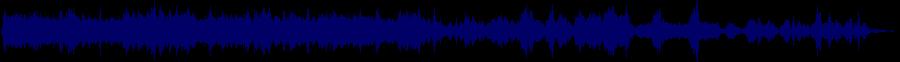 waveform of track #71052