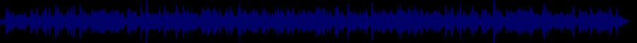 waveform of track #71060