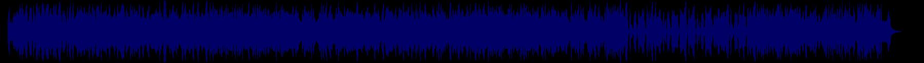 waveform of track #71063
