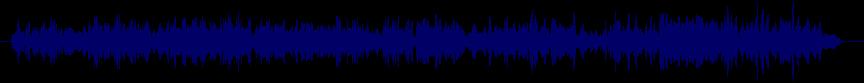 waveform of track #71095