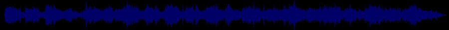 waveform of track #71097