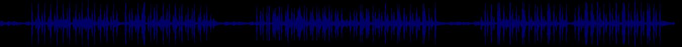waveform of track #71112