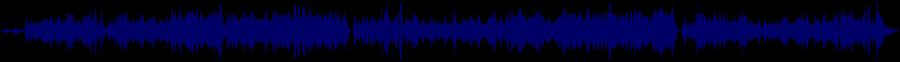 waveform of track #71161