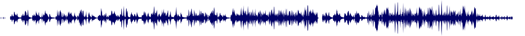 waveform of track #71174