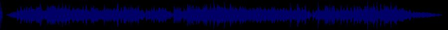 waveform of track #71181