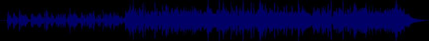 waveform of track #71190
