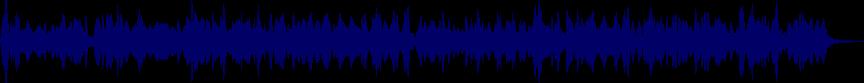 waveform of track #71197