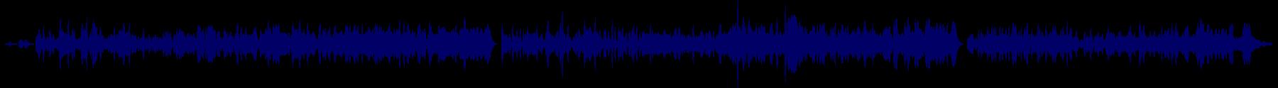 waveform of track #71199