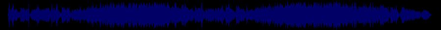 waveform of track #71206