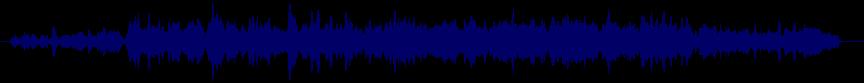 waveform of track #71223