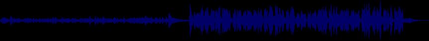 waveform of track #71231