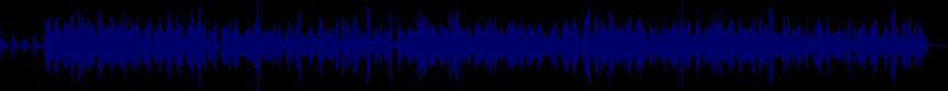 waveform of track #71239