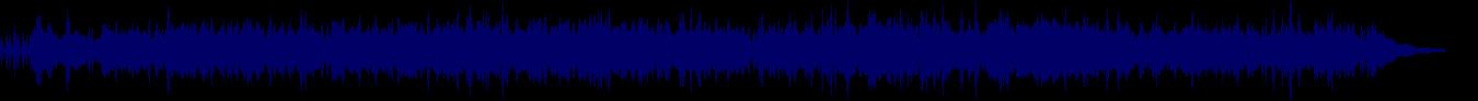 waveform of track #71249