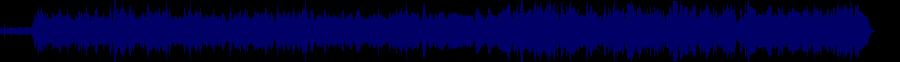 waveform of track #71254