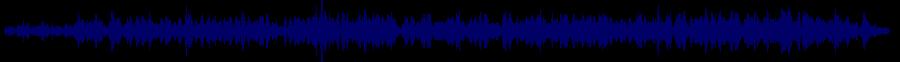 waveform of track #71258