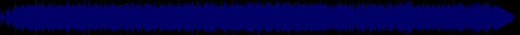 waveform of track #71300