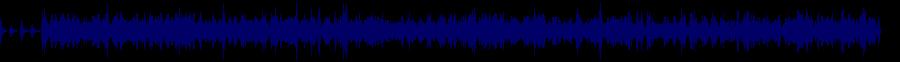 waveform of track #71317
