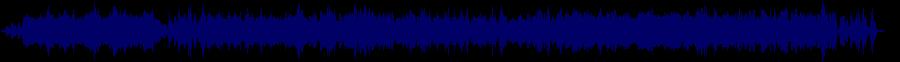 waveform of track #71332