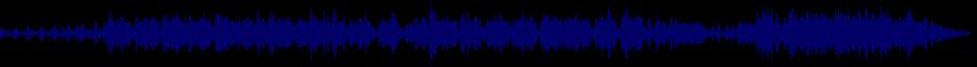 waveform of track #71343