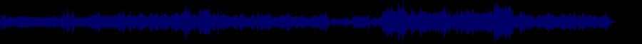 waveform of track #71396