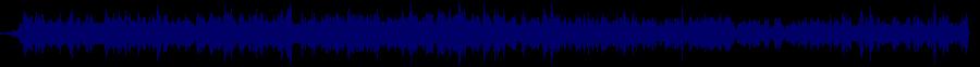 waveform of track #71398