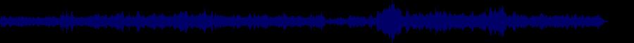 waveform of track #71403