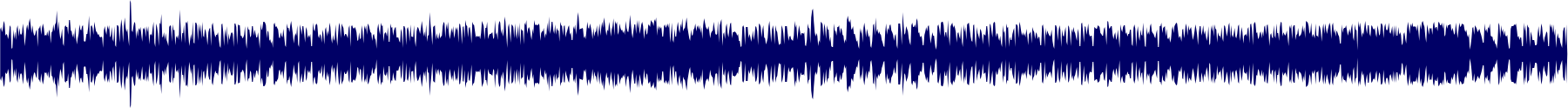waveform of track #71524