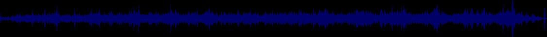 waveform of track #71587