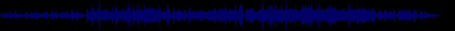 waveform of track #71593