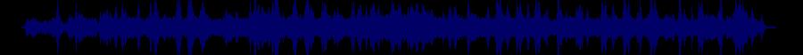 waveform of track #71677