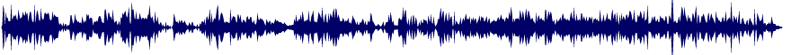 waveform of track #71679