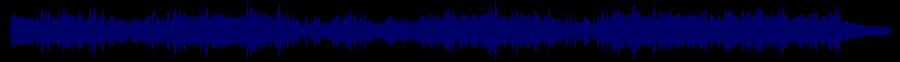 waveform of track #71682
