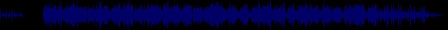 waveform of track #71689