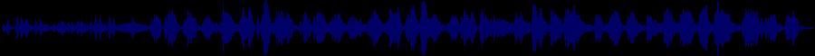 waveform of track #71712