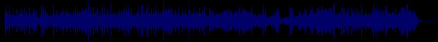waveform of track #71719
