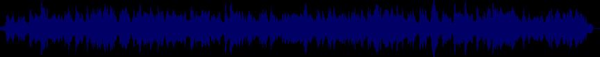 waveform of track #71721