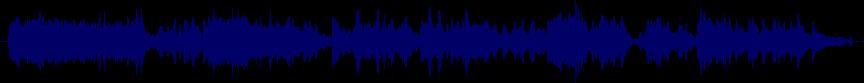 waveform of track #71738