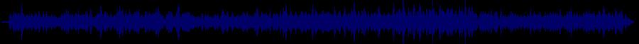 waveform of track #71747