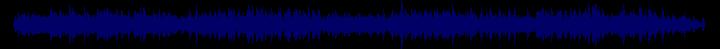 waveform of track #71764
