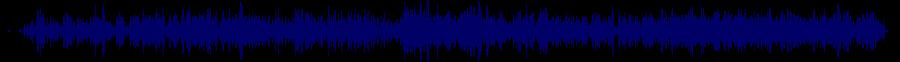 waveform of track #71770