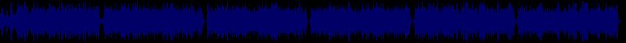 waveform of track #71825