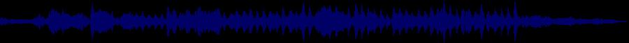 waveform of track #71848