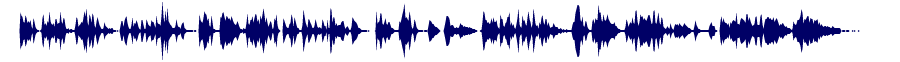 waveform of track #71863